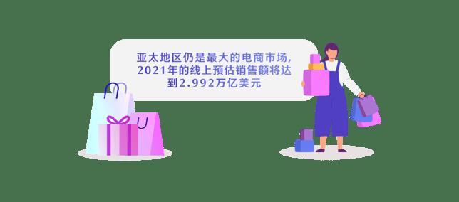 2021亚太电商分析-市场概览