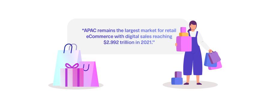 eCommerce in APAC