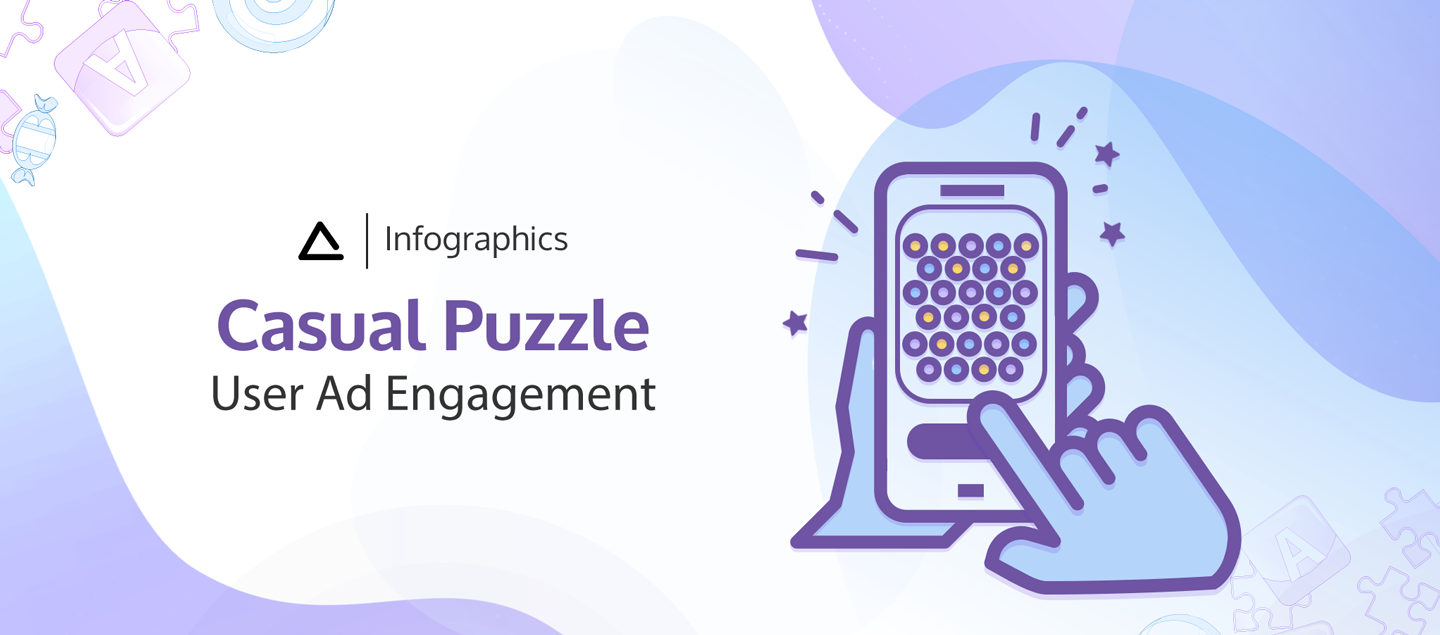 Casual Puzzle: Ad Engagement