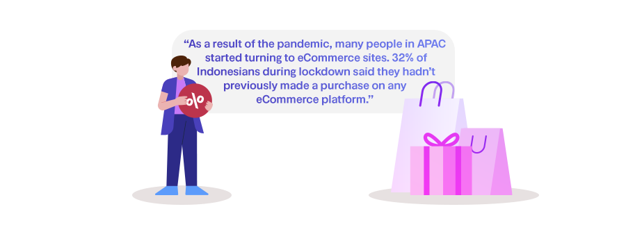 ecommerce in Indonesia