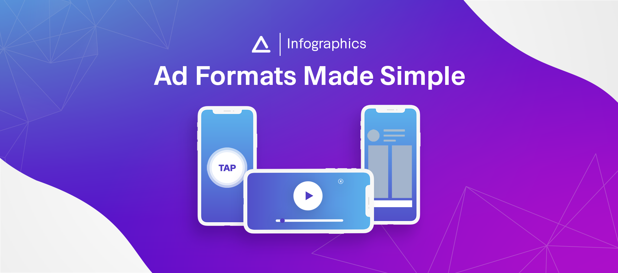 Infographics: different mobile screens displaying ad formats