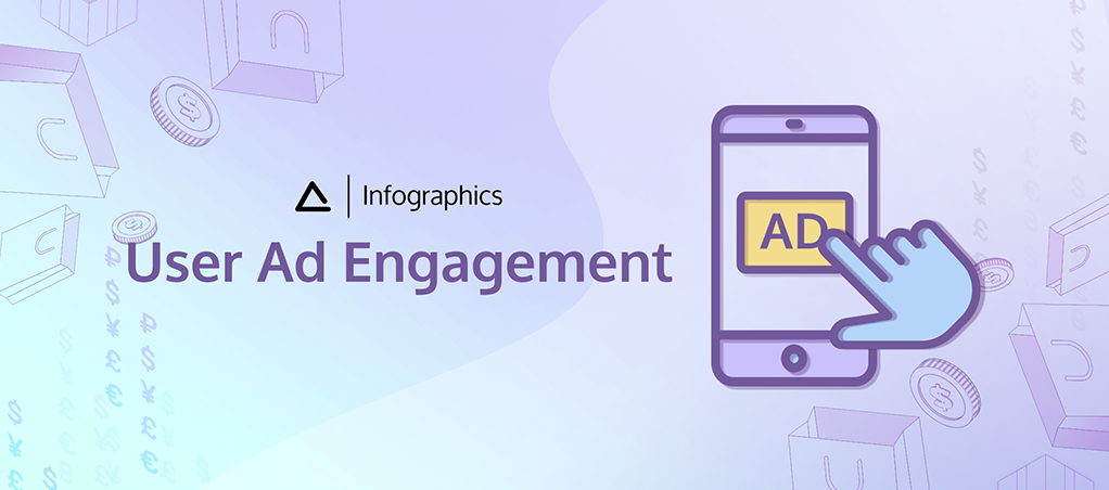 Ad engagement of marketplace app users