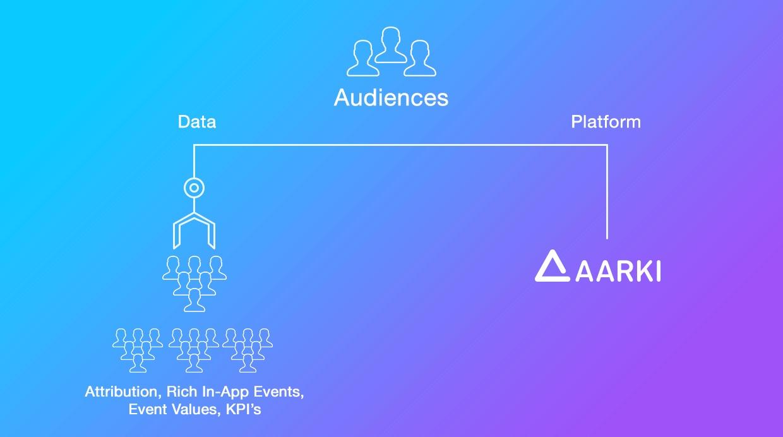 Audiences_Appsflyer.jpg