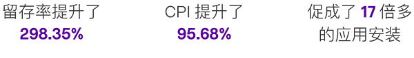 CN_Netzme-Results