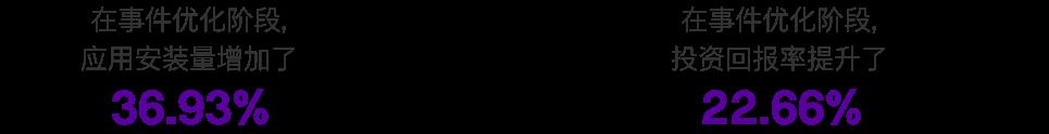CN_WSOP-Results-text