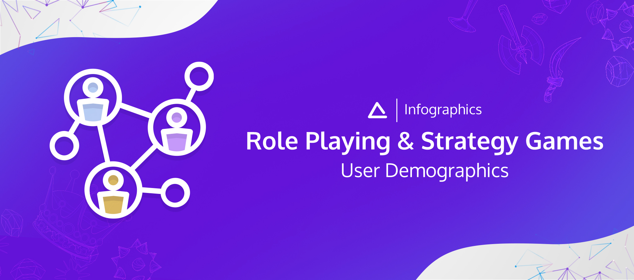 Core Apps User Demographics