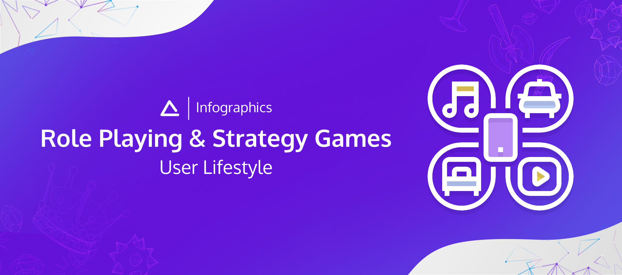 Role Playing and Strategy games: User Lifestyle, sketched app features