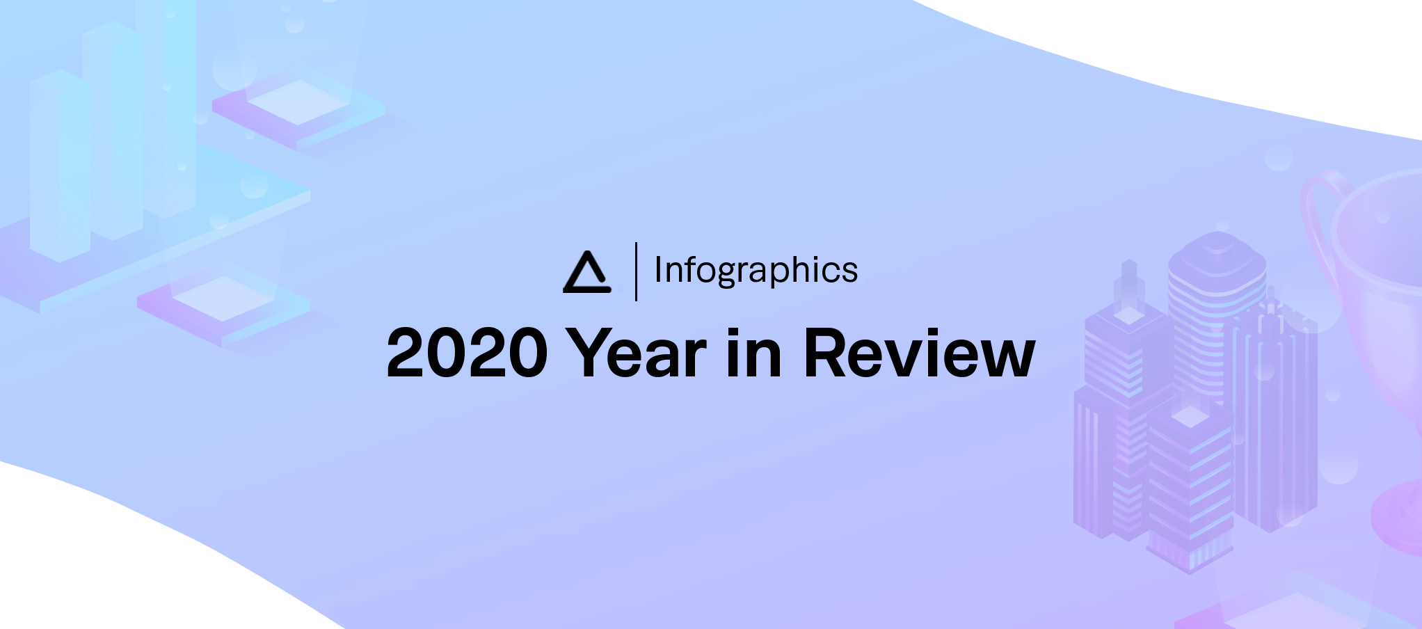 Aarki 2020 year in review infographic