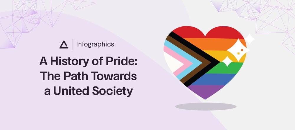 History_of_Pride