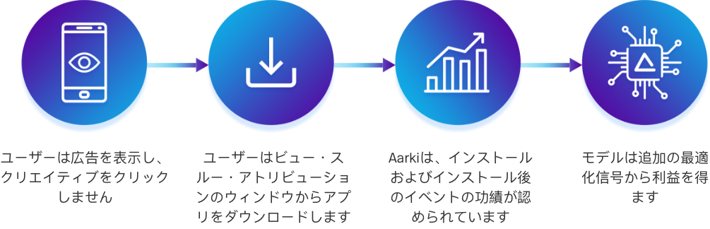 JP-Solution graphic