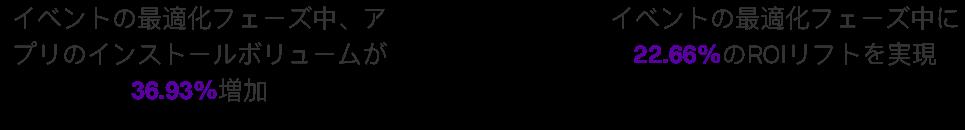 JP_WSOP-Results-text