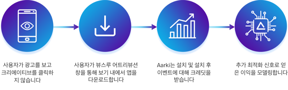 KR-Solution graphic