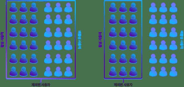 KR_Kabam Graphic