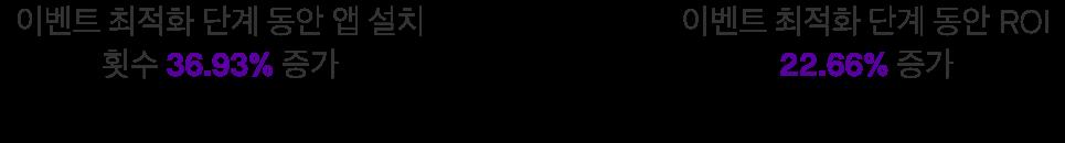 KR_WSOP-Results-text