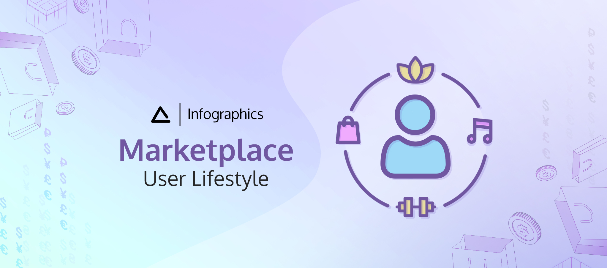 Marketplace Apps: User Lifestyle infographic