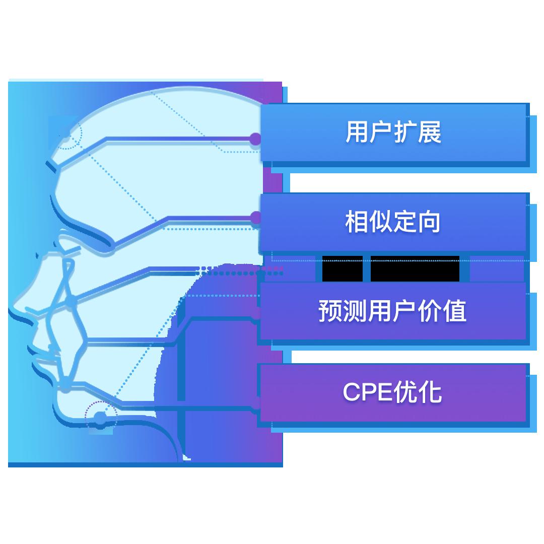 Machine-Learning_CN