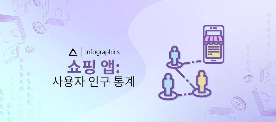 Marketplace User Demographics Korea
