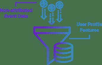 PMI model copy