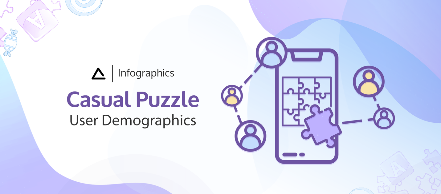 Puzzle games user demographics