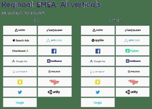 Regional-EMEA