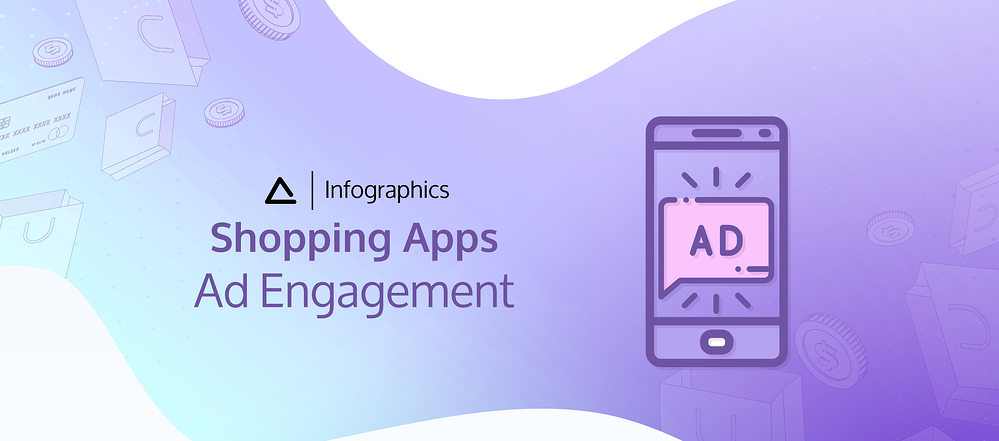 Shopping Apps Ad Engagement