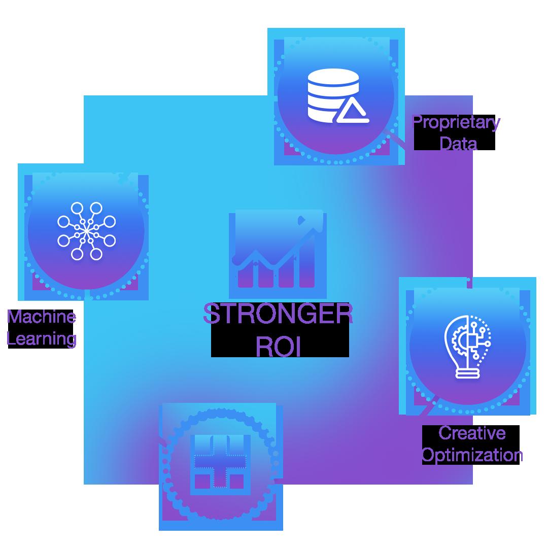 Stronger-ROI