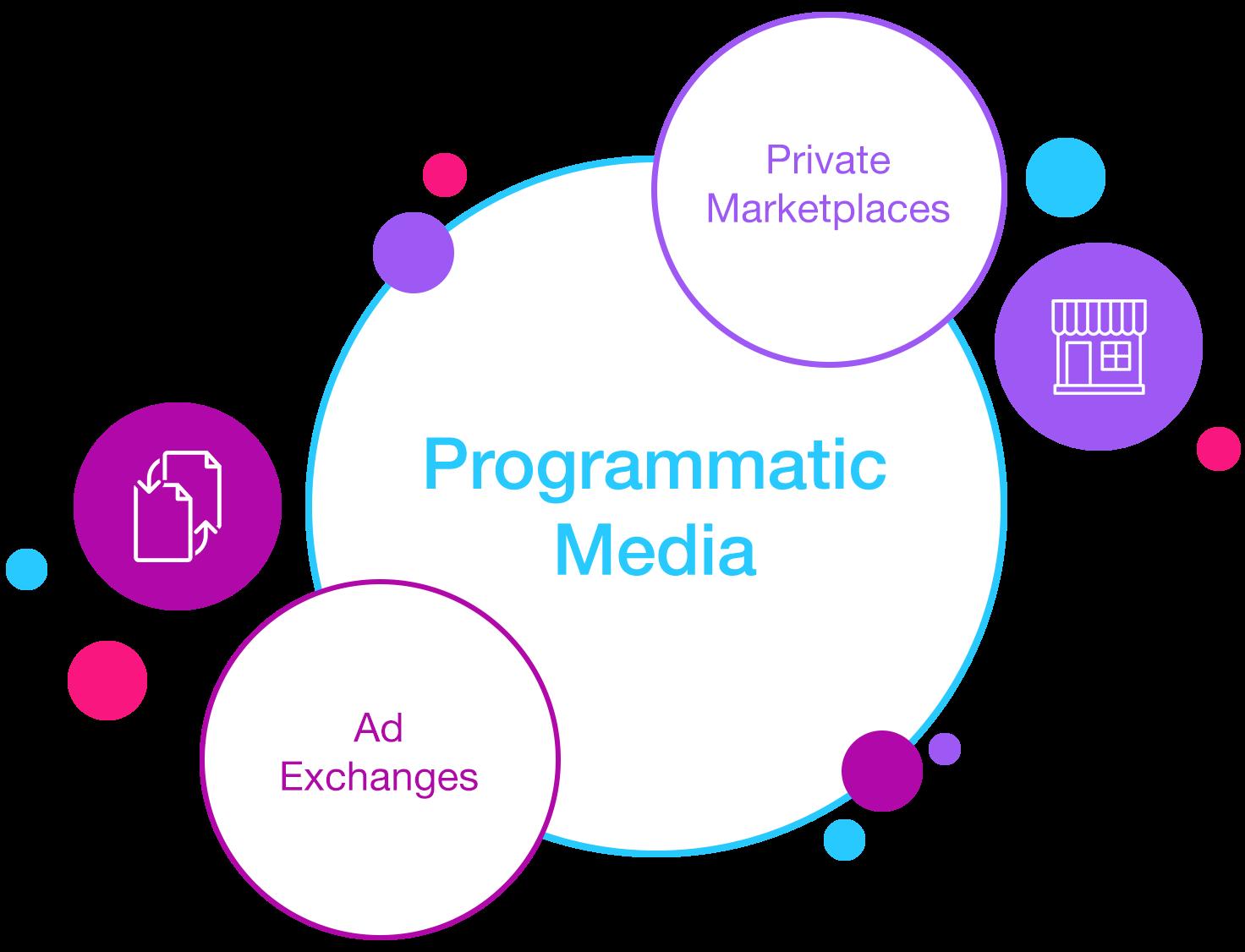 programmatic_media-buying.png