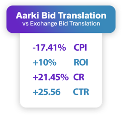 aarki bid translation (1)