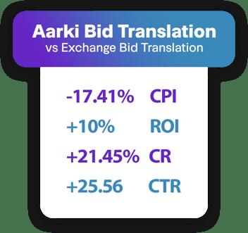 aarki bid translation (1)