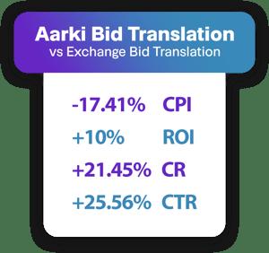 aarki_bid translation