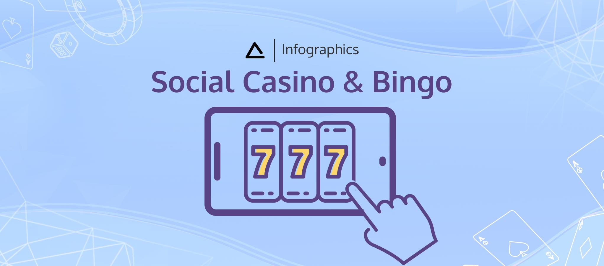 Social Casino & Bingo ad, sketched