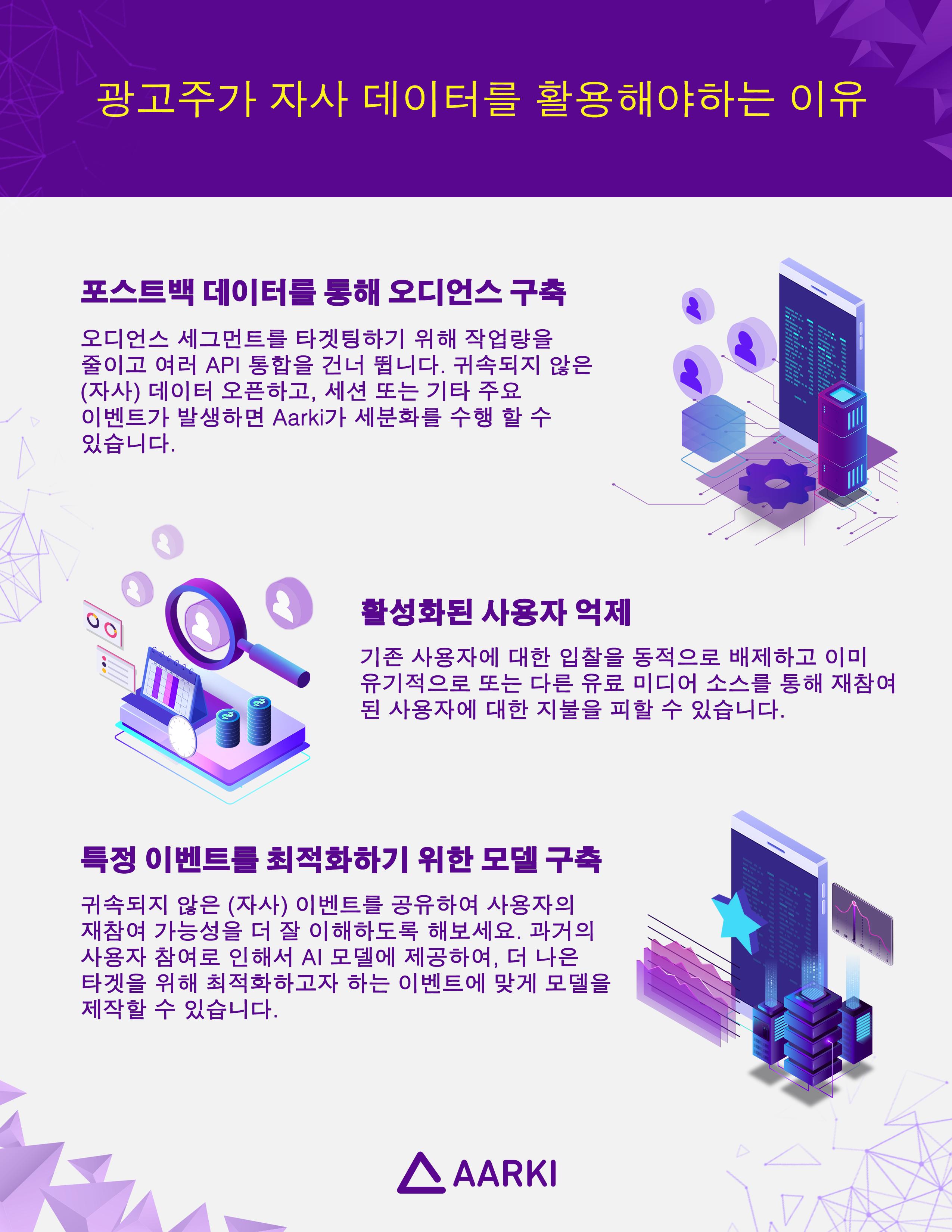 infographic_KR