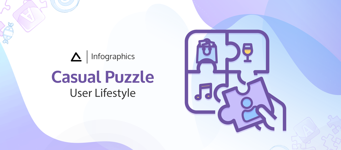 Casual Puzzle User Lifestyle
