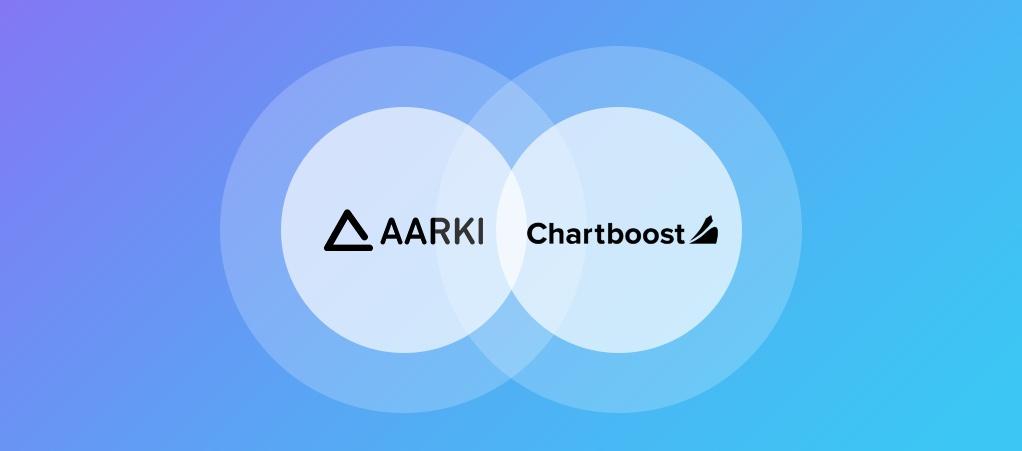 chartboost competitors