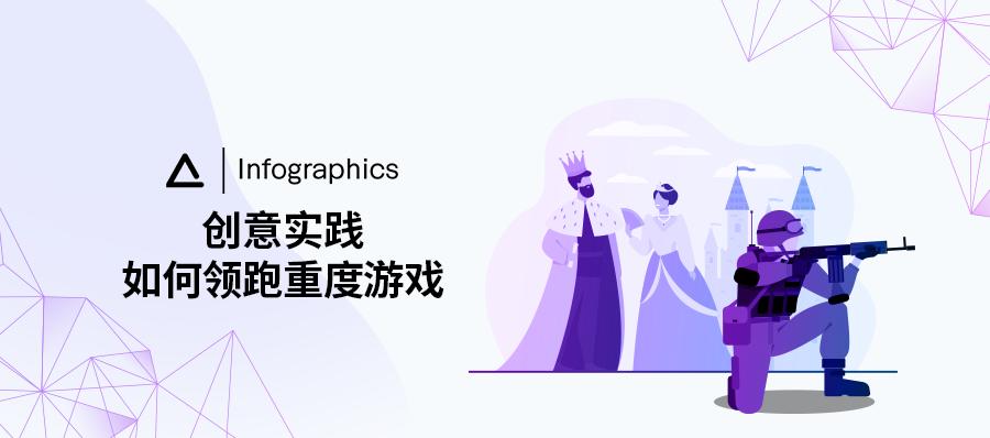 Hardcore apps Infographics