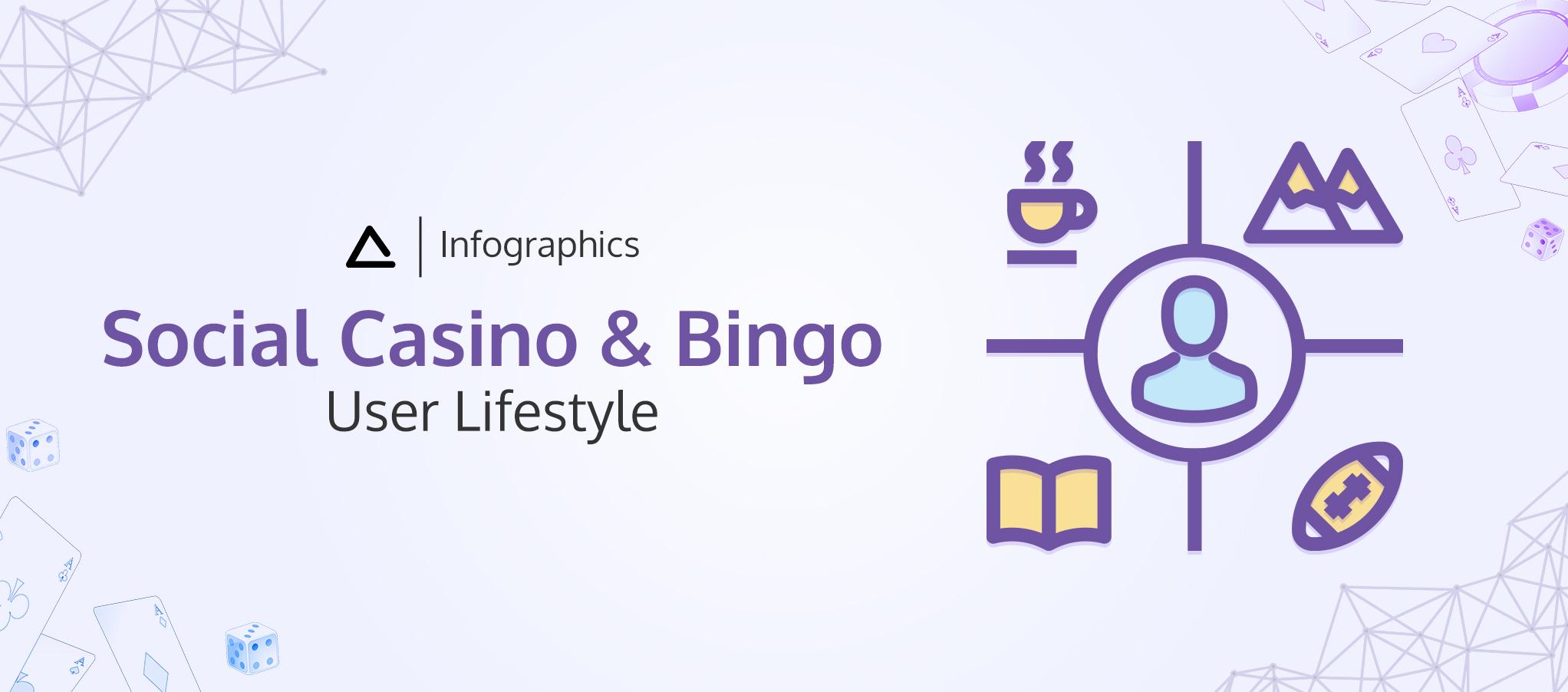Social casino bingo user lifestyle