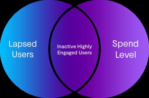 new_New Segmentation Strategy Design